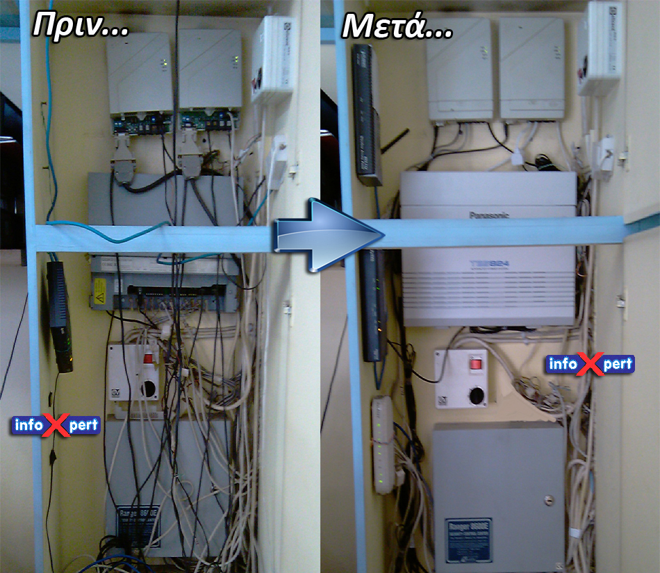 INFOEXPERT cabling services δικτυα